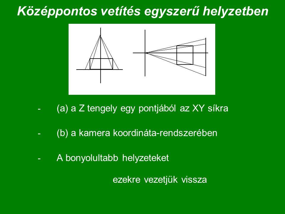 """(i) A Z-tengely egy pontjából az XY síkra Térbeli tárgyak a VKR-ben, az XY síkon """"ülnek , a Z tengely környékén, Vetületi sík: XY (z = 0), vetítési középpont: C = (0, 0, c), A P pont X vetülete: x' = p x · c / (c - p z ); c > p z y' = p y · c / (c - p z ) z' = 0"""