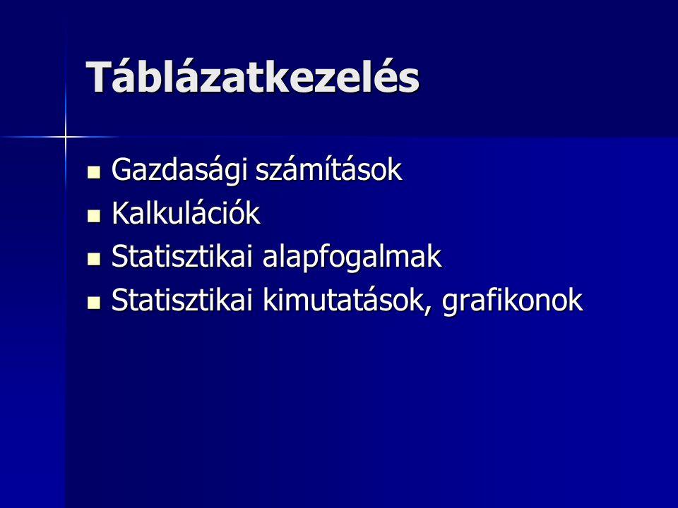 Táblázatkezelés Gazdasági számítások Gazdasági számítások Kalkulációk Kalkulációk Statisztikai alapfogalmak Statisztikai alapfogalmak Statisztikai kim