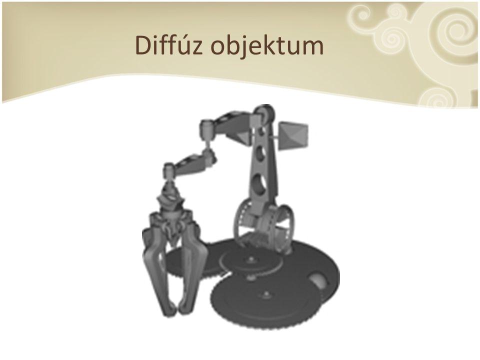 Diffúz objektum