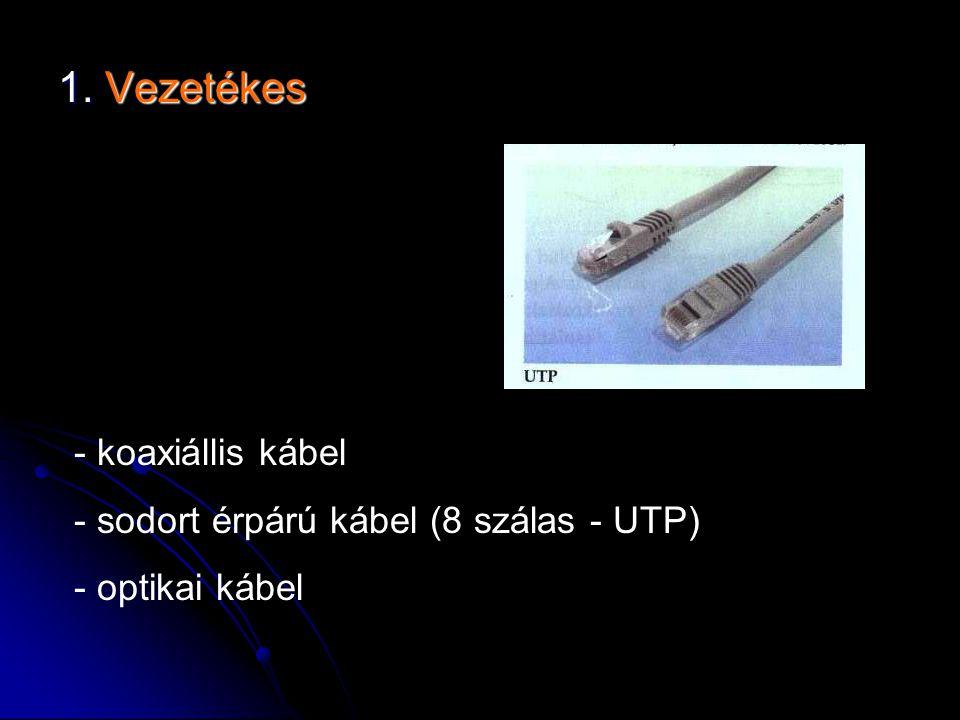 1. Vezetékes - koaxiállis kábel - sodort érpárú kábel (8 szálas - UTP) - optikai kábel