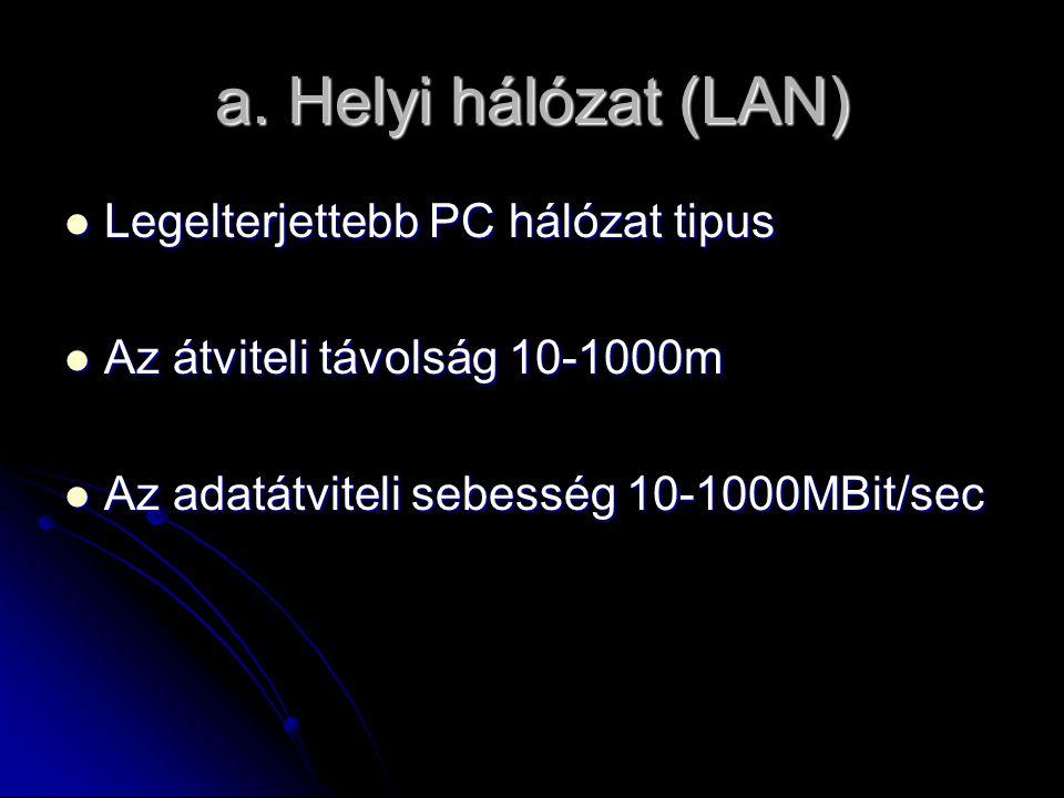 a. Helyi hálózat (LAN) Legelterjettebb PC hálózat tipus Legelterjettebb PC hálózat tipus Az átviteli távolság 10-1000m Az átviteli távolság 10-1000m A
