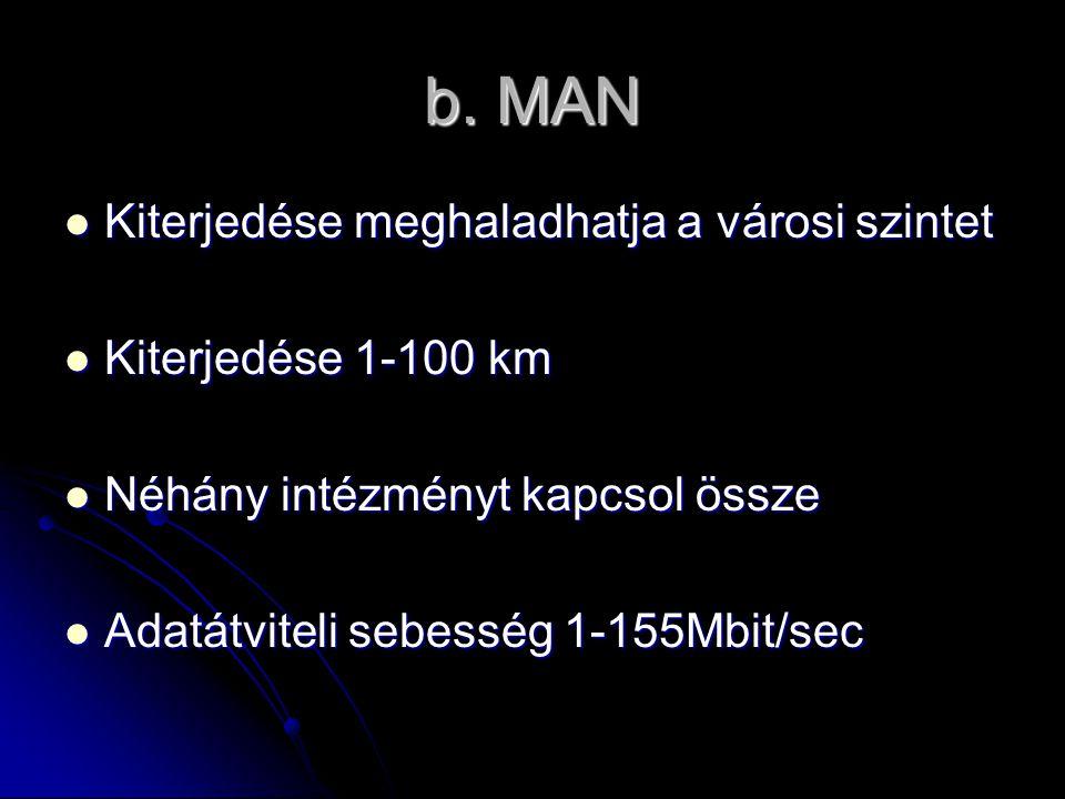 b. MAN Kiterjedése meghaladhatja a városi szintet Kiterjedése meghaladhatja a városi szintet Kiterjedése 1-100 km Kiterjedése 1-100 km Néhány intézmén