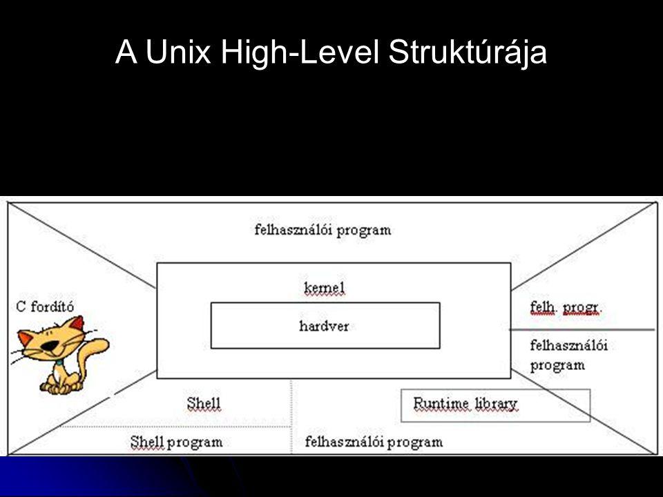 A Unix High-Level Struktúrája