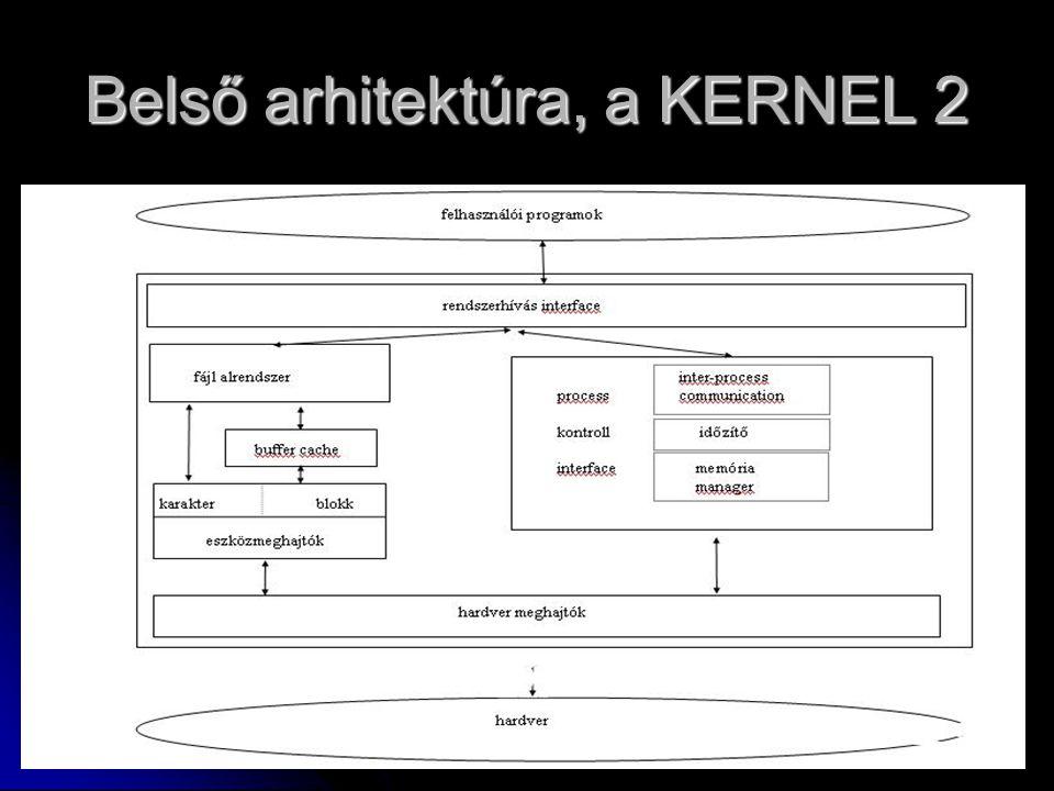 Kernel 3 Alrendszerekbő áll Alrendszerekbő áll Legalsó réteg- Kapcsolattartás a hardverrel Legalsó réteg- Kapcsolattartás a hardverrel Közbülső réteg Közbülső réteg File alrendszer File alrendszer Karakterorientált művelet Karakterorientált művelet Blokkorientált művelet Blokkorientált művelet Process alrendszer Process alrendszer