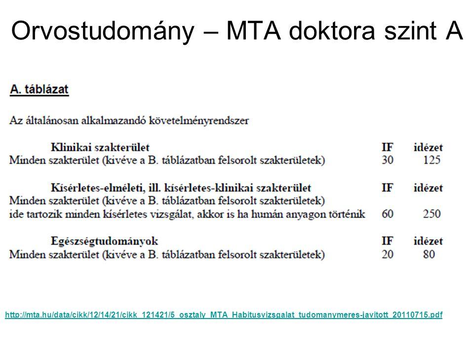 Orvostudomány – MTA doktora szint A http://mta.hu/data/cikk/12/14/21/cikk_121421/5_osztaly_MTA_Habitusvizsgalat_tudomanymeres-javitott_20110715.pdf