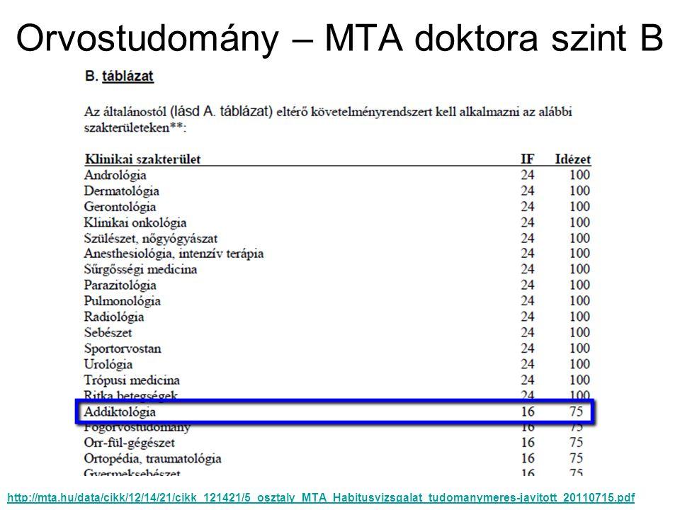 Orvostudomány – MTA doktora szint B http://mta.hu/data/cikk/12/14/21/cikk_121421/5_osztaly_MTA_Habitusvizsgalat_tudomanymeres-javitott_20110715.pdf