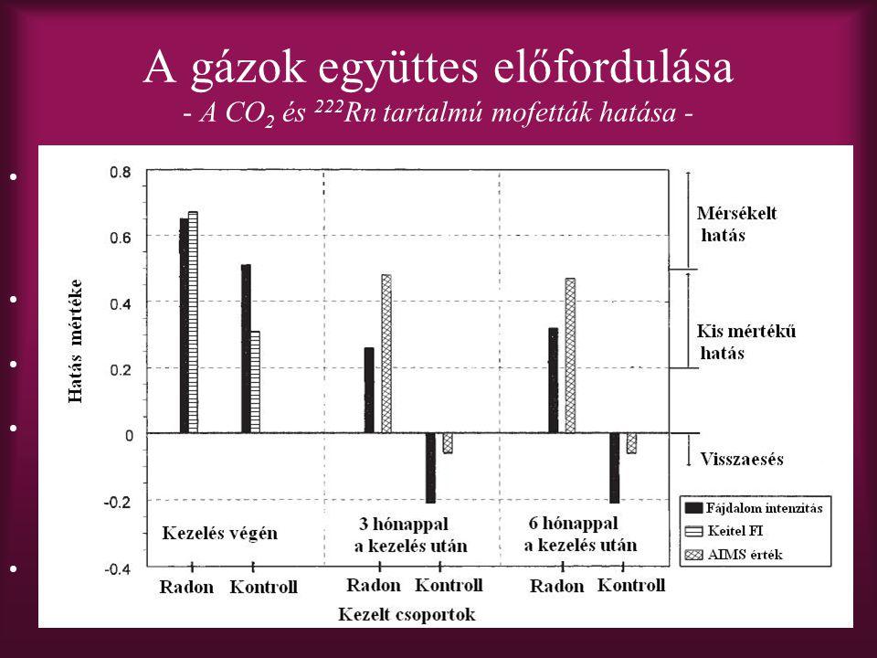 A gázok együttes előfordulása - A CO 2 és 222 Rn tartalmú mofetták hatása - Mátraderecske térségében található hazánk egyetlen száraz szén-dioxid és radon tartalmú fürdője.