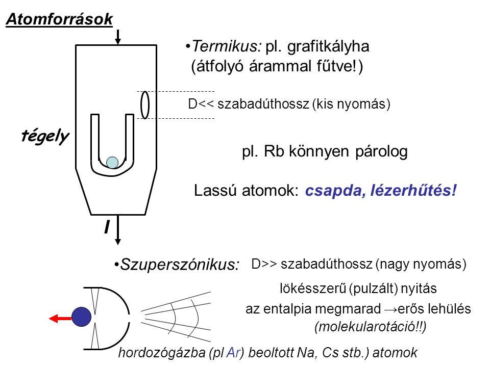 Atomforrások D<< szabadúthossz (kis nyomás) Termikus: pl. grafitkályha (átfolyó árammal fűtve!) pl. Rb könnyen párolog Lassú atomok: csapda, lézerhűté