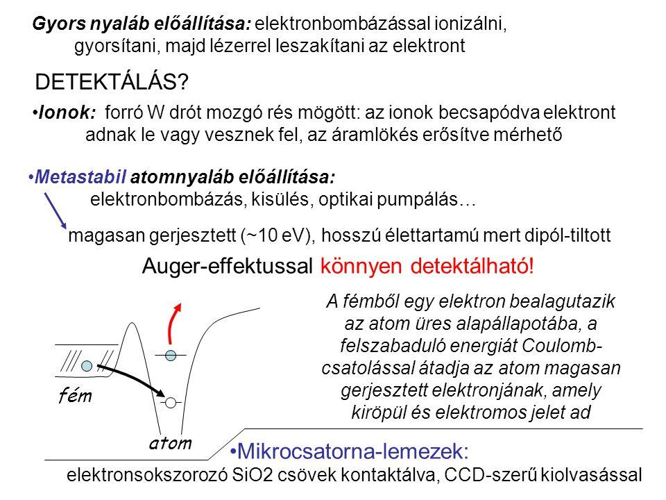 Gyors nyaláb előállítása: elektronbombázással ionizálni, gyorsítani, majd lézerrel leszakítani az elektront Metastabil atomnyaláb előállítása: elektronbombázás, kisülés, optikai pumpálás… magasan gerjesztett (~10 eV), hosszú élettartamú mert dipól-tiltott Auger-effektussal könnyen detektálható.