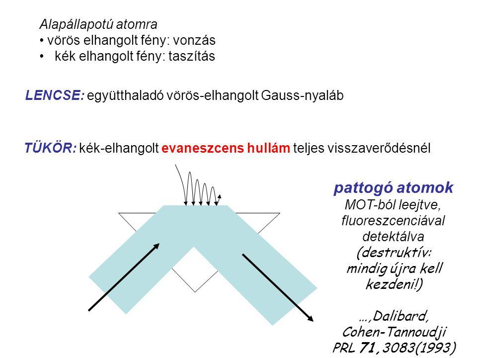 Alapállapotú atomra vörös elhangolt fény: vonzás kék elhangolt fény: taszítás LENCSE: együtthaladó vörös-elhangolt Gauss-nyaláb TÜKÖR: kék-elhangolt e