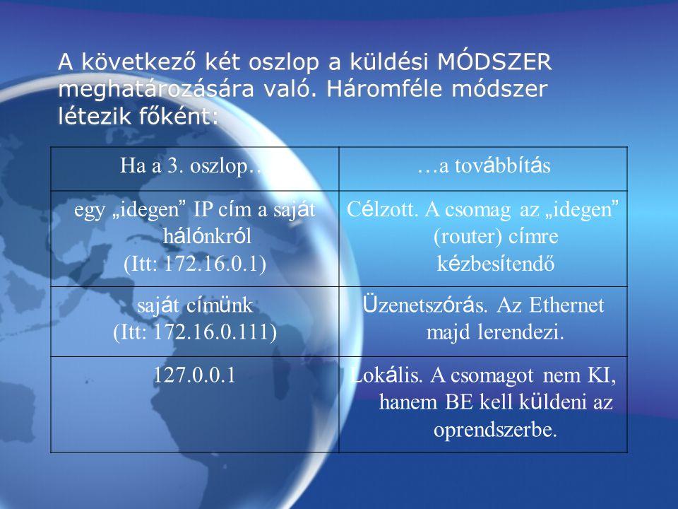 A következő két oszlop a küldési MÓDSZER meghatározására való.