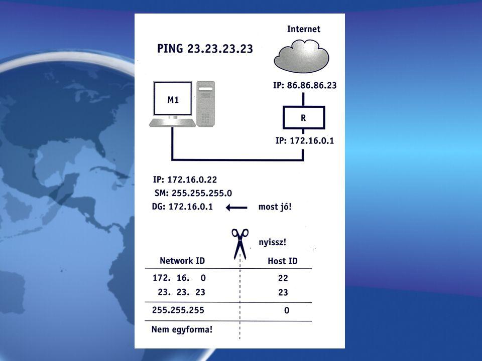Minden Windows router.Mindegyik IP eszköz egy-egy egyszerű útválasztó is egyben.