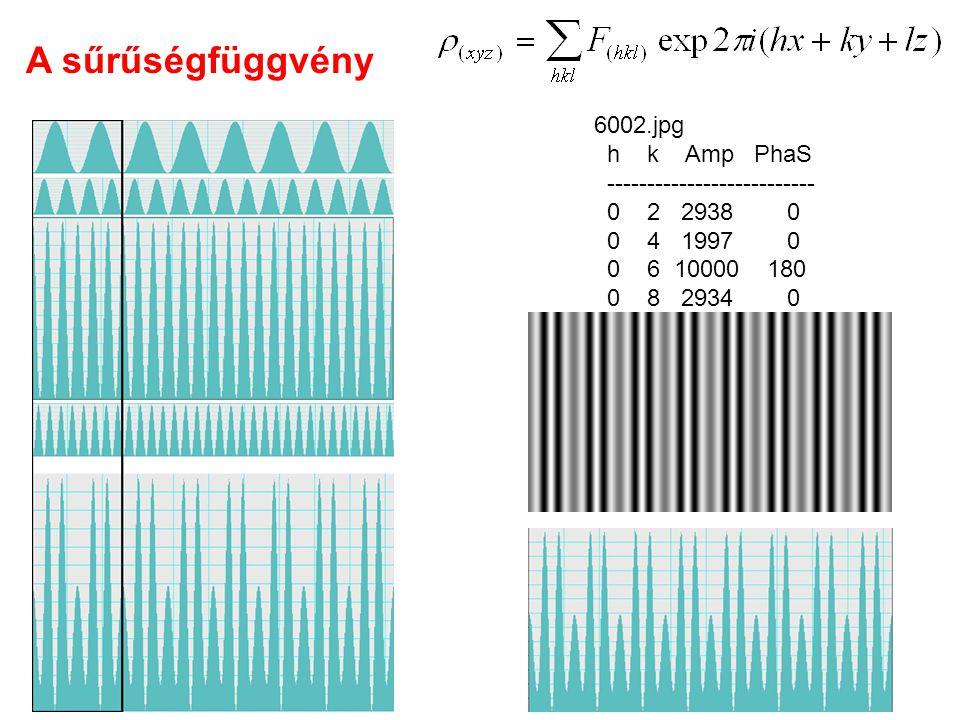 6002.jpg h k Amp PhaS -------------------------- 0 2 2938 0 0 4 1997 0 0 6 10000 180 0 8 2934 0 A sűrűségfüggvény