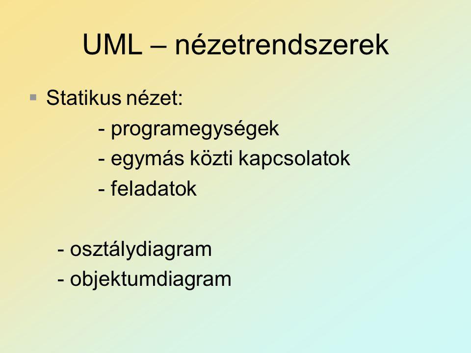 UML – nézetrendszerek  Statikus nézet: - programegységek - egymás közti kapcsolatok - feladatok - osztálydiagram - objektumdiagram