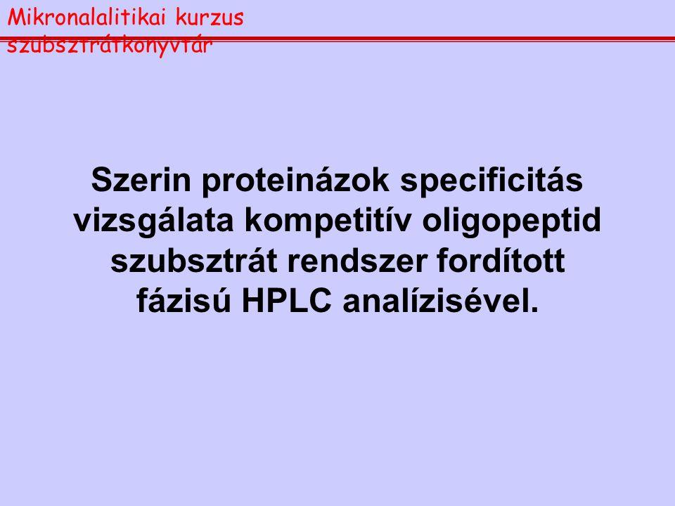 Szerin proteinázok specificitás vizsgálata kompetitív oligopeptid szubsztrát rendszer fordított fázisú HPLC analízisével. Mikronalalitikai kurzus szub