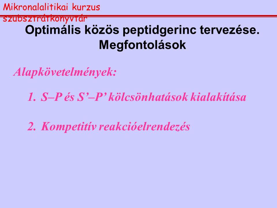 Optimális közös peptidgerinc tervezése. Megfontolások Alapkövetelmények: 1.S–P és S'–P' kölcsönhatások kialakítása 2.Kompetitív reakcióelrendezés Mikr