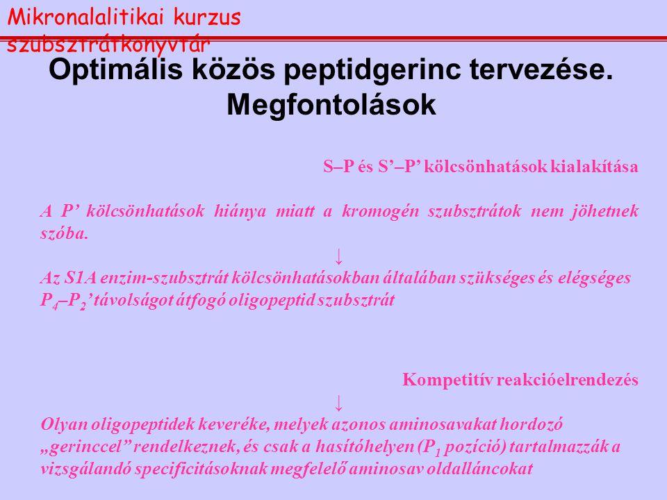Analitikai módszer: 1.Optikai detektálás 2.Egyéb módszerek (HPLC, fehérje- szekvenálás, MS) Mikronalalitikai kurzus szubsztrátkönyvtár