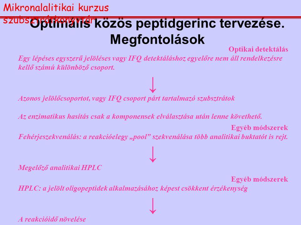 Optimális közös peptidgerinc tervezése. Megfontolások Optikai detektálás Egy lépéses egyszerű jelöléses vagy IFQ detektáláshoz egyelőre nem áll rendel