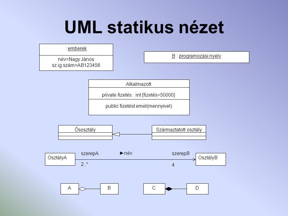 B formális nyelv objektum alapú nyelv absztrakt gépek - osztályokhoz hasonló - alap gépek - finomító gépek - implementáció gépek jBTools }
