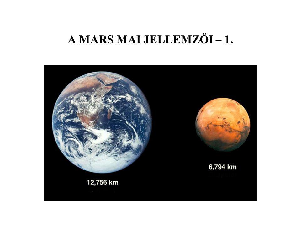 A MARS MAI JELLEMZŐI – 2.