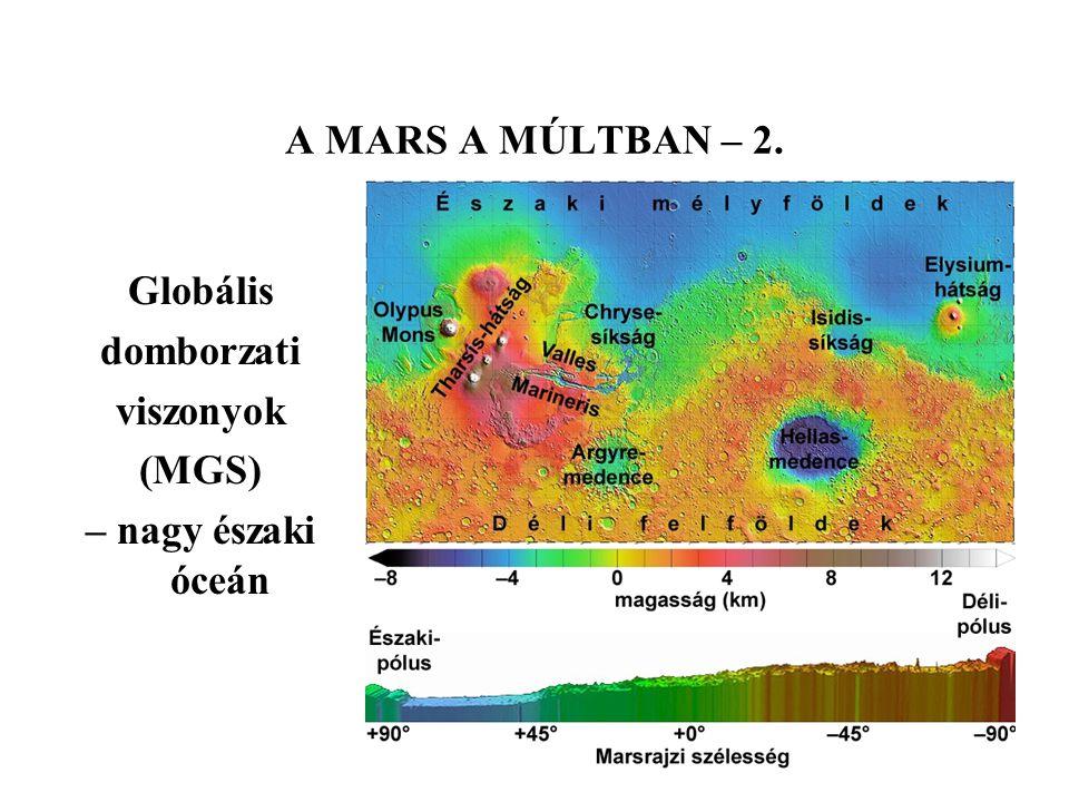 A MARS A MÚLTBAN – 2. Globális domborzati viszonyok (MGS) – nagy északi óceán