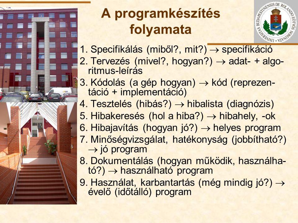 ELTE A programkészítés folyamata 1. Specifikálás (miből?, mit?)  specifikáció 2. Tervezés (mivel?, hogyan?)  adat- + algo- ritmus-leírás 3. Kódolás