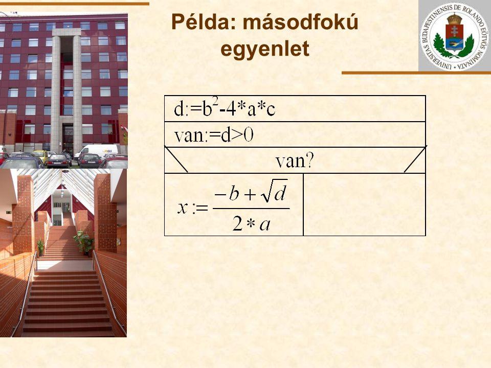 ELTE Példa: másodfokú egyenlet