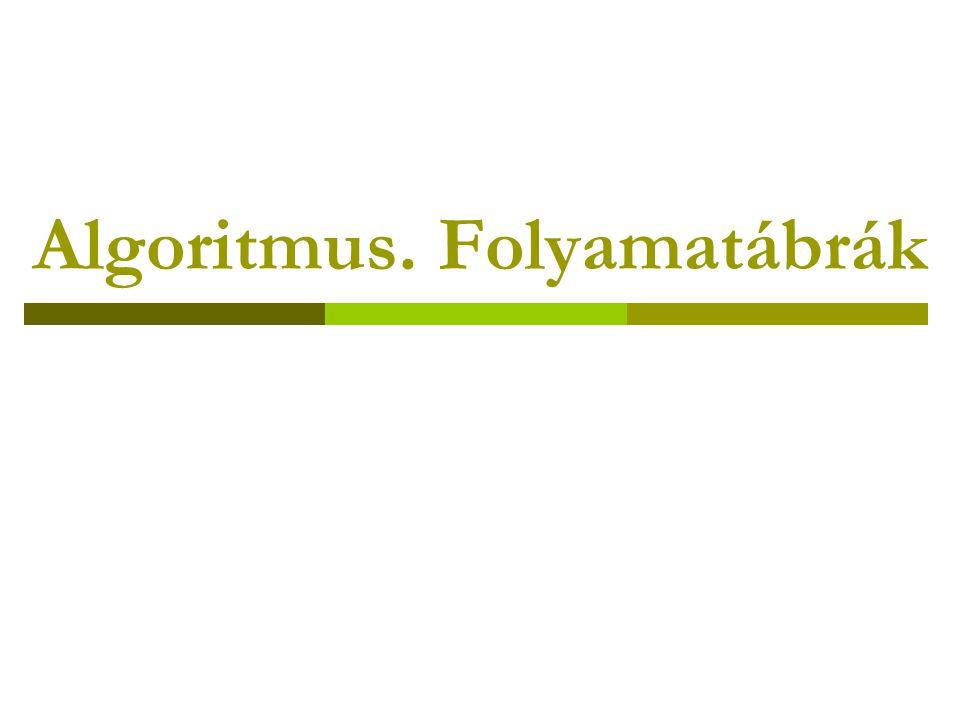 ALGORITMUS – egy probléma megoldási menete INPUTALGORITMUSOUTPUT ismert adatok (számításra adatok bevitele) ismeretlen adatok (a kiszámított eredmények kiadása)