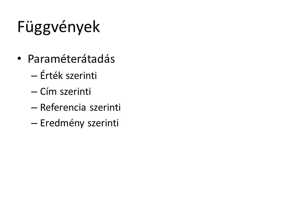 Függvények Paraméterátadás – Érték szerinti – Cím szerinti – Referencia szerinti – Eredmény szerinti