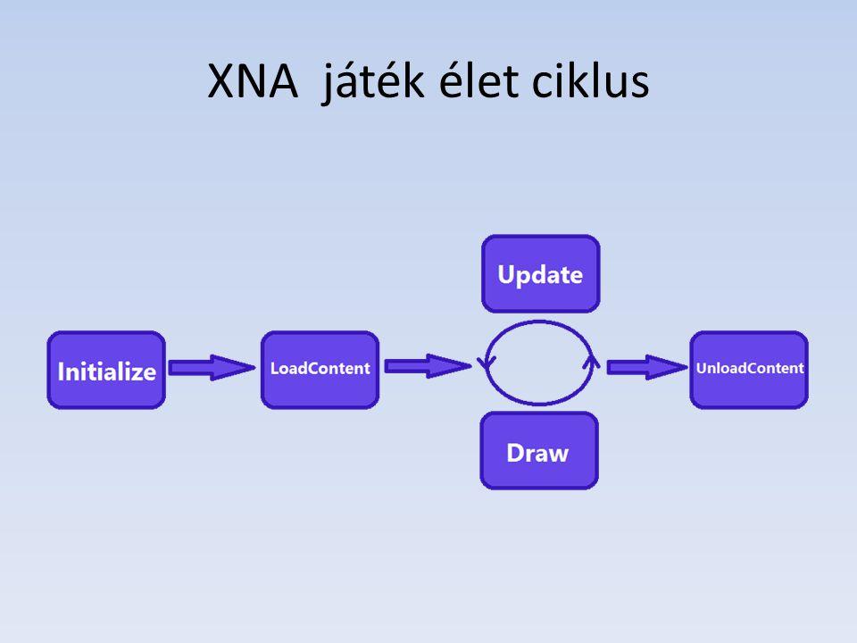 XNA játék élet ciklus