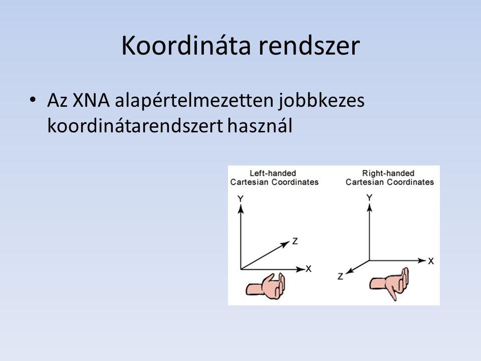 Koordináta rendszer Az XNA alapértelmezetten jobbkezes koordinátarendszert használ