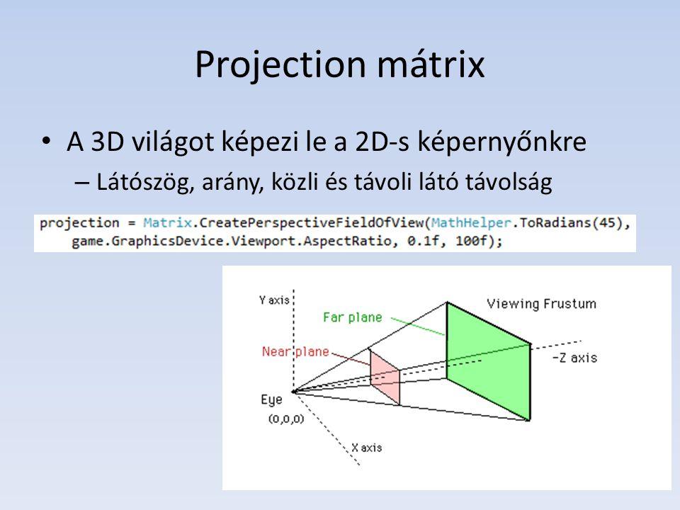 Projection mátrix A 3D világot képezi le a 2D-s képernyőnkre – Látószög, arány, közli és távoli látó távolság