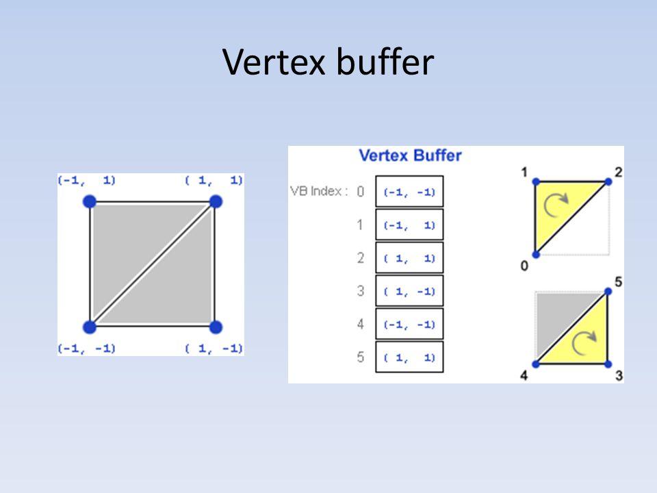 Vertex buffer