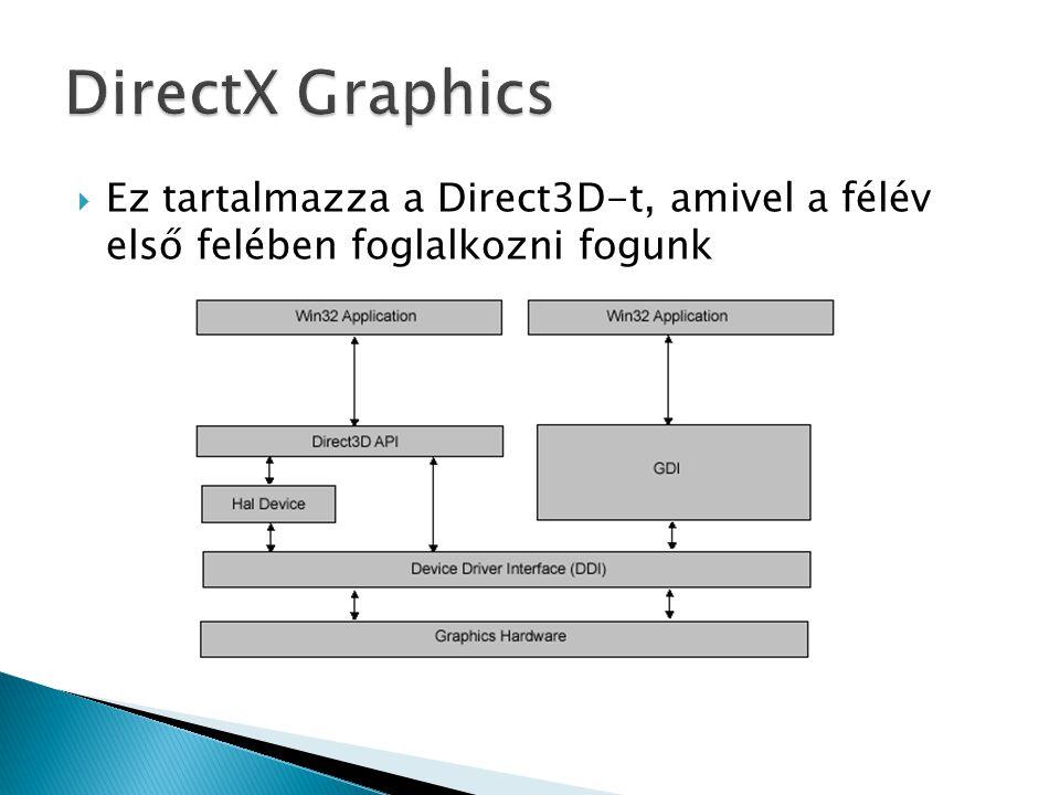  Ez tartalmazza a Direct3D-t, amivel a félév első felében foglalkozni fogunk