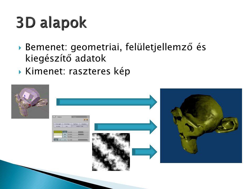  Bemenet: geometriai, felületjellemző és kiegészítő adatok  Kimenet: raszteres kép