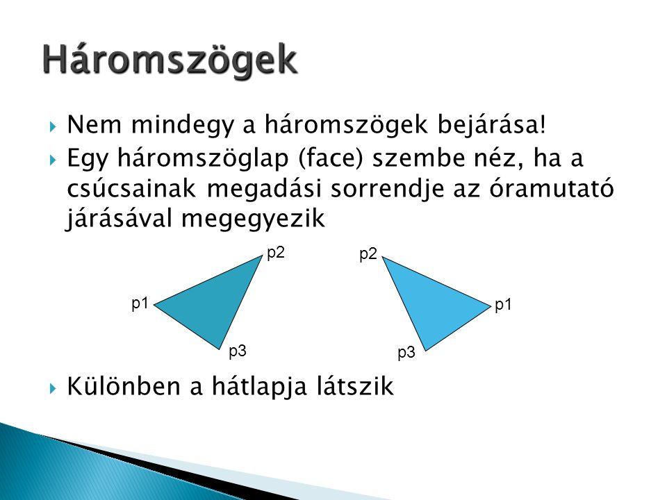  Nem mindegy a háromszögek bejárása!  Egy háromszöglap (face) szembe néz, ha a csúcsainak megadási sorrendje az óramutató járásával megegyezik  Kül