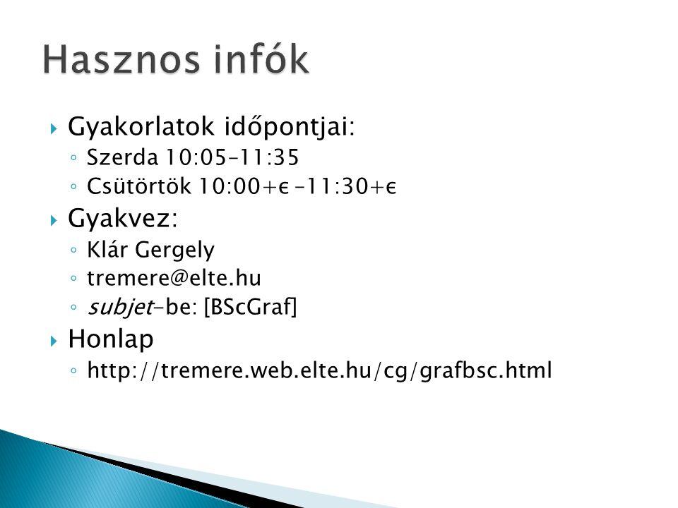  Gyakorlatok időpontjai: ◦ Szerda 10:05–11:35 ◦ Csütörtök 10:00+ε –11:30+ε  Gyakvez: ◦ Klár Gergely ◦ tremere@elte.hu ◦ subjet-be: [BScGraf]  Honlap ◦ http://tremere.web.elte.hu/cg/grafbsc.html