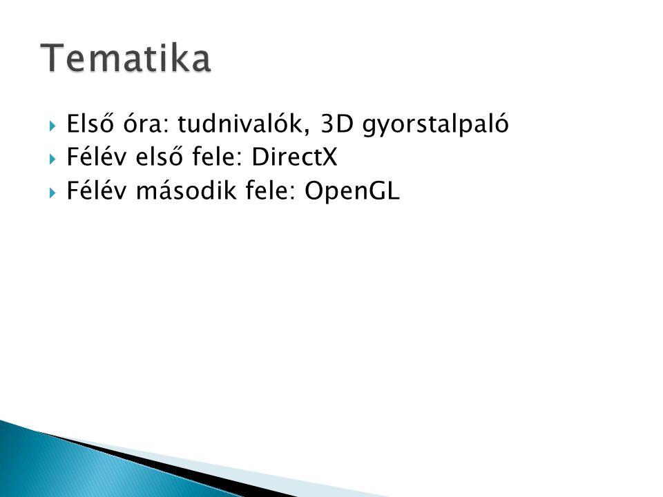  Első óra: tudnivalók, 3D gyorstalpaló  Félév első fele: DirectX  Félév második fele: OpenGL