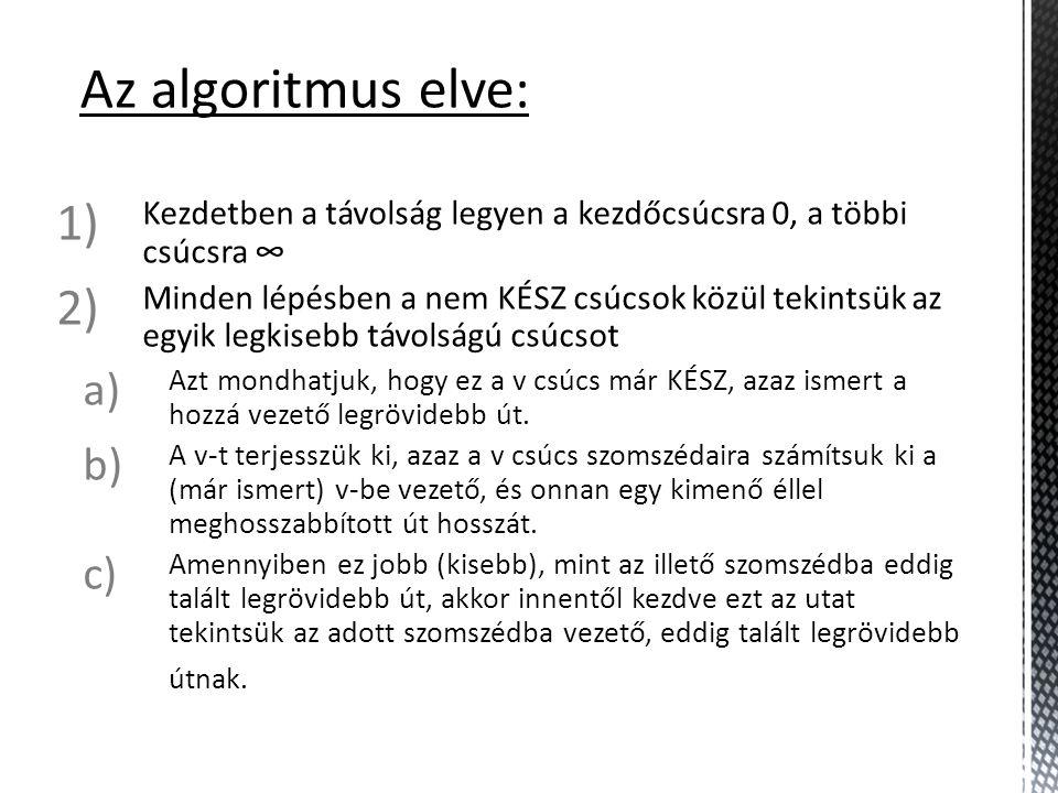 Az algoritmus: A d[1..n] és P[1..n] tömböket a távolság és a megelőző csúcs nyilvántartására használjuk.