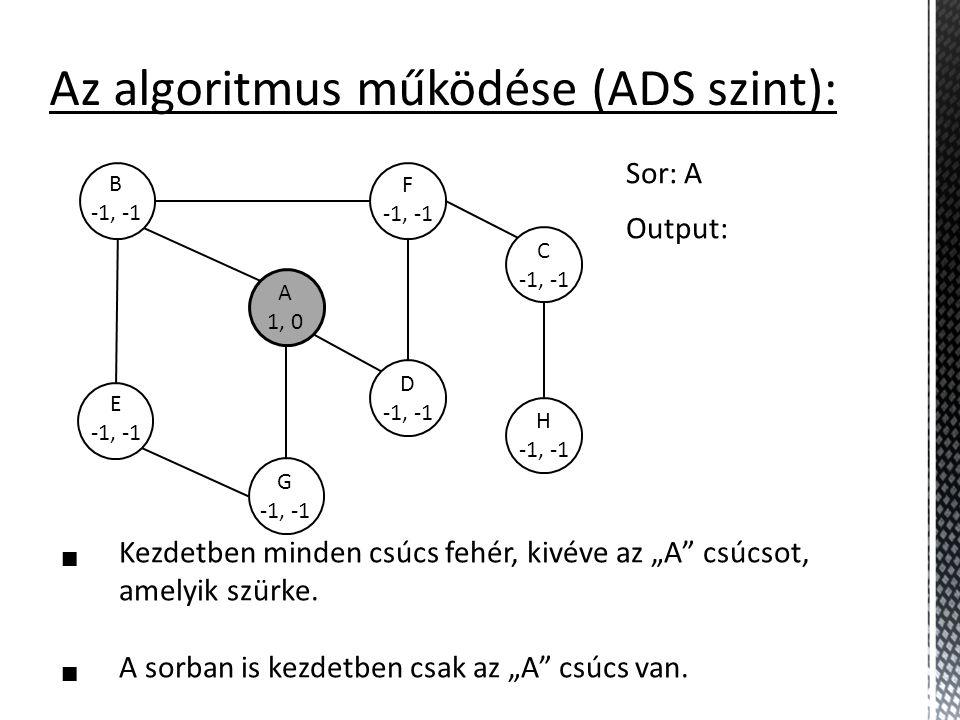 """B -1, -1 A 1, 0 E -1, -1 G -1, -1 D -1, -1 F -1, -1 C -1, -1 H -1, -1 Az algoritmus működése (ADS szint):  Kezdetben minden csúcs fehér, kivéve az """"A"""