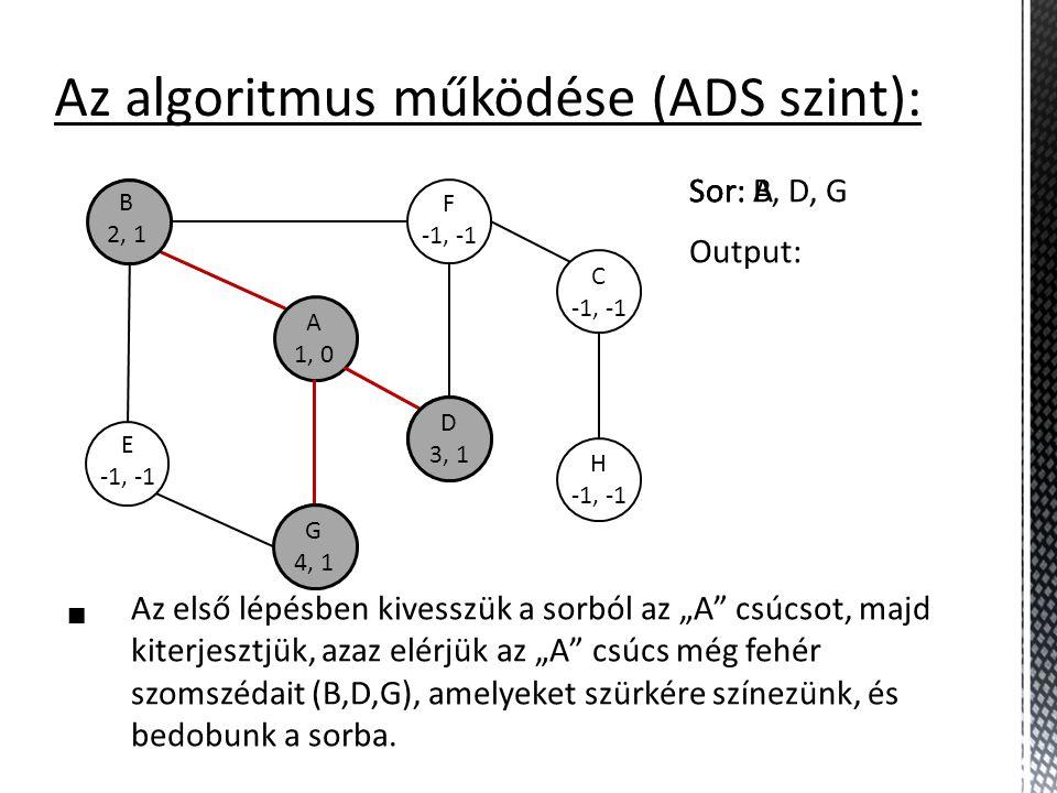 """B -1, -1 A 1, 0 E -1, -1 G -1, -1 D -1, -1 F -1, -1 C -1, -1 H -1, -1 Az algoritmus működése (ADS szint):  Az első lépésben kivesszük a sorból az """"A"""