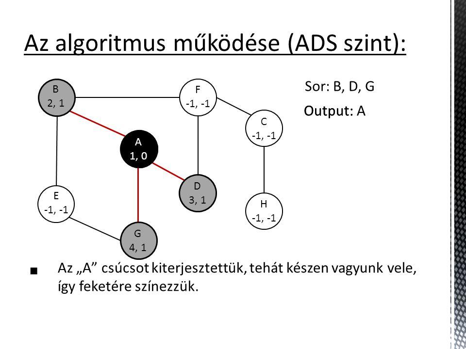 """A 1, 0 E -1, -1 F -1, -1 C -1, -1 H -1, -1 Az algoritmus működése (ADS szint):  Az """"A"""" csúcsot kiterjesztettük, tehát készen vagyunk vele, így feketé"""