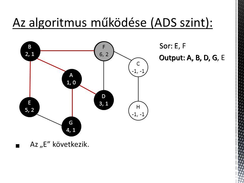 """E -1, -1 F -1, -1 C -1, -1 H -1, -1 Az algoritmus működése (ADS szint):  Az """"E"""" következik. A 1, 0 E 5, 2 F 6, 2 B 2, 1 D 3, 1 G 4, 1 Sor: E, F Outpu"""