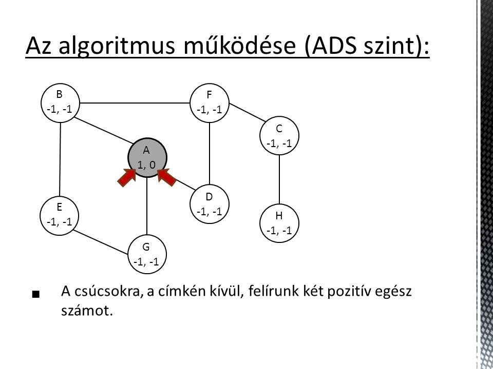 B -1, -1 A 1, 0 E -1, -1 G -1, -1 D -1, -1 F -1, -1 C -1, -1 H -1, -1 Az algoritmus működése (ADS szint):  A csúcsokra, a címkén kívül, felírunk két