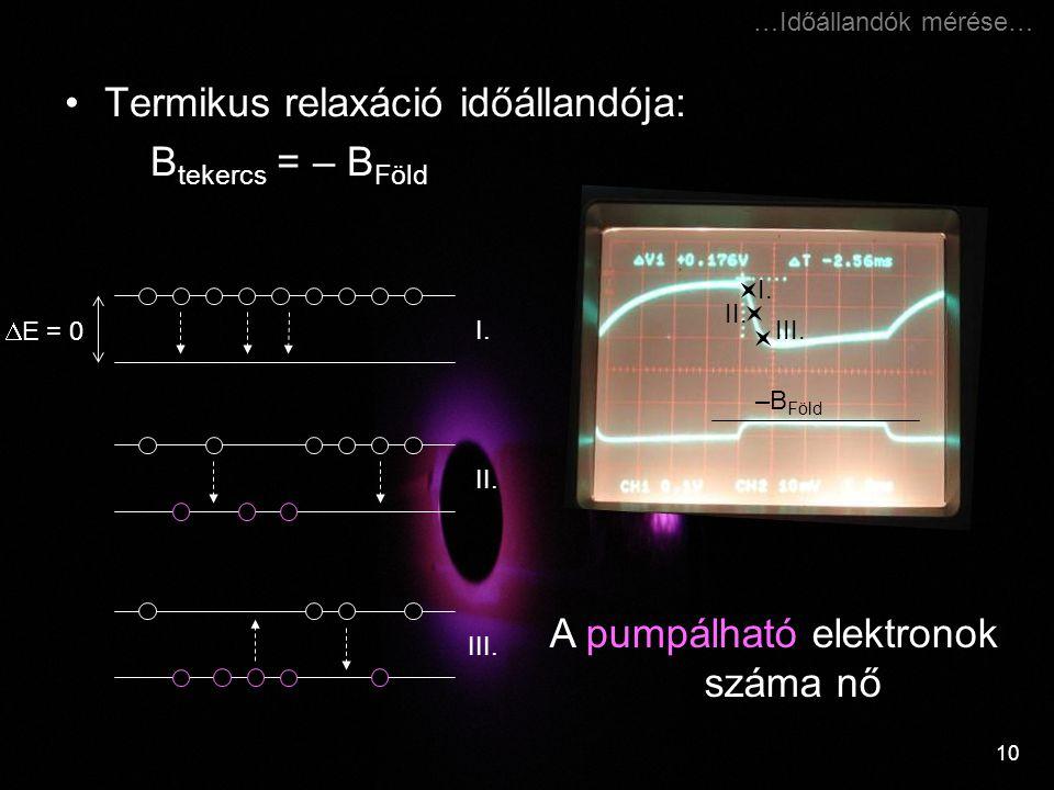 10 –B Föld A pumpálható elektronok száma nő Termikus relaxáció időállandója: B tekercs = – B Föld  E = 0 I. II. III. …Időállandók mérése…