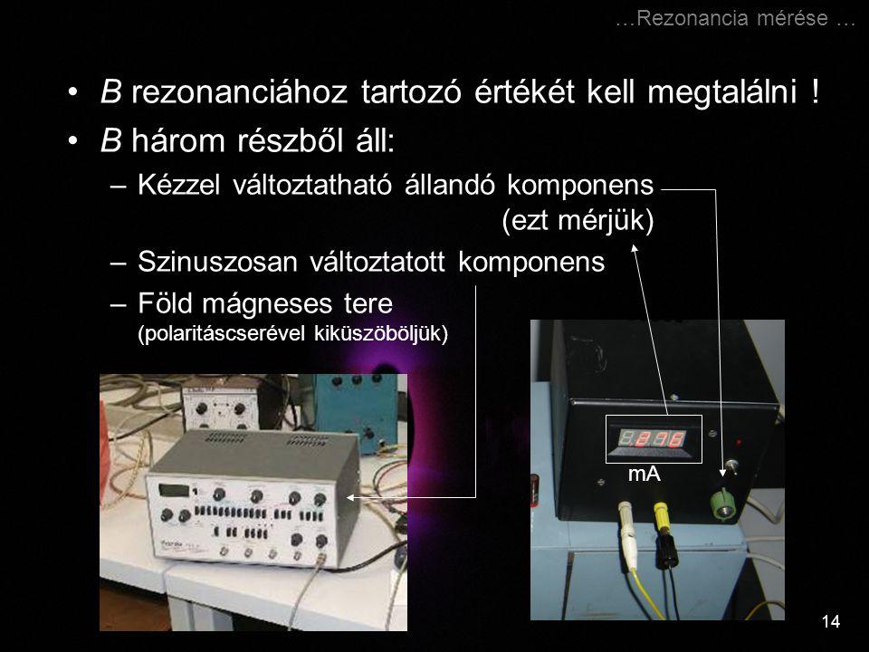 14 …Rezonancia mérése … B rezonanciához tartozó értékét kell megtalálni ! B három részből áll: –Kézzel változtatható állandó komponens (ezt mérjük) –S