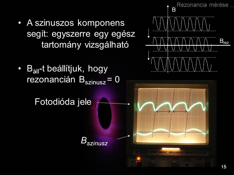 15 A szinuszos komponens segít: egyszerre egy egész tartomány vizsgálható B áll -t beállítjuk, hogy rezonancián B szinusz = 0 B B rez …Rezonancia mérése … Fotodióda jele B szinusz
