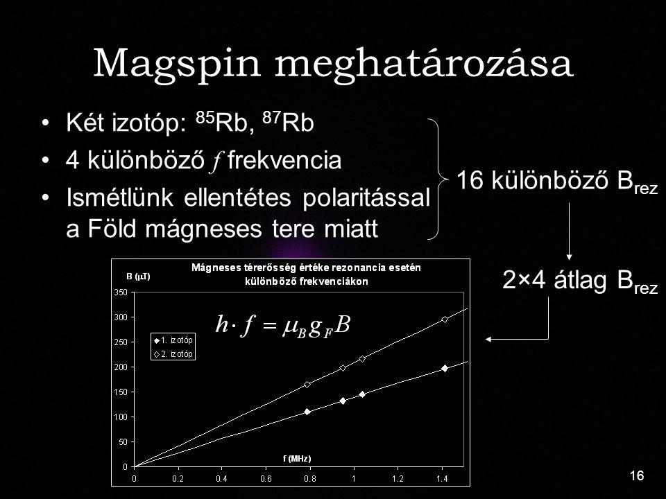 16 Magspin meghatározása Két izotóp: 85 Rb, 87 Rb 4 különböző f frekvencia Ismétlünk ellentétes polaritással a Föld mágneses tere miatt 16 különböző B rez 2×4 átlag B rez