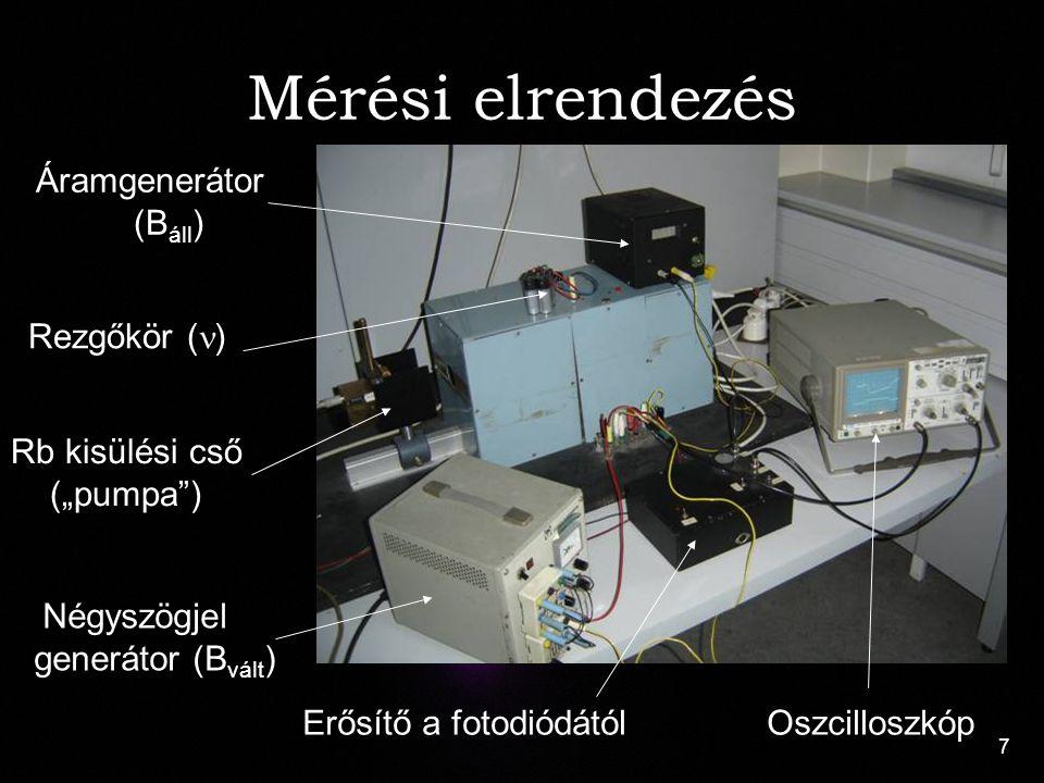 """7 Mérési elrendezés Rb kisülési cső (""""pumpa ) Négyszögjel generátor (B vált ) Áramgenerátor (B áll ) Rezgőkör ( ) Erősítő a fotodiódátólOszcilloszkóp"""