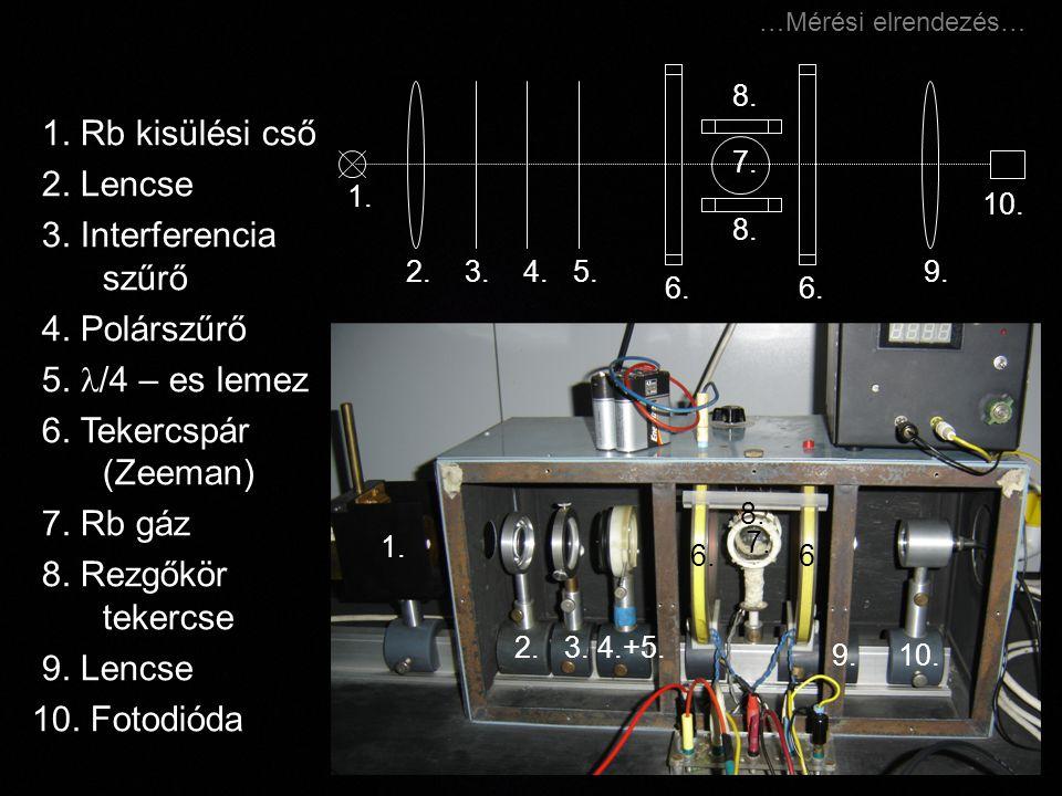 8 …Mérési elrendezés… 1. Rb kisülési cső 2. Lencse 3. Interferencia szűrő 4. Polárszűrő 5. /4 – es lemez 6. Tekercspár (Zeeman) 7. Rb gáz 8. Rezgőkör